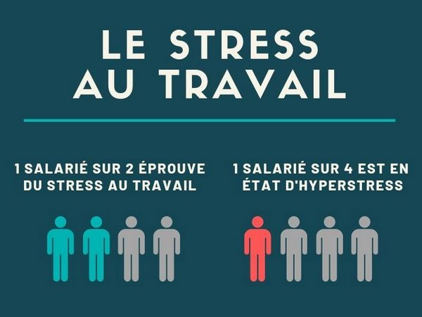 infographie-stress-travail-hyfen