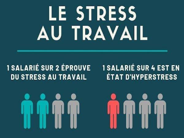 gerer-stress-au-travail